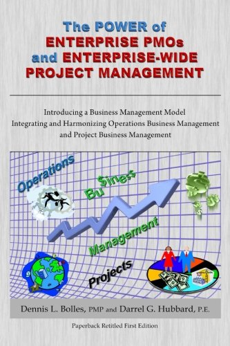 The Power of Enterprise PMOs and Enterprise-Wide Project Management: Introducing a Business Management Model Integrating and Harmonizing Operations Business Management and Project Business Management