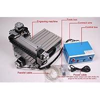 Zjchao%Ef%Bc%88Tm%Ef%Bc%89 Engraving Driling Milling Machine Basic Facts