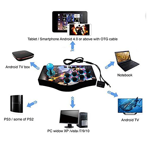 Buy android tv stick best buy