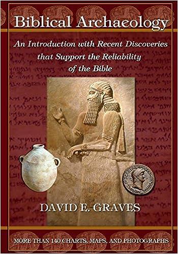 Making Archaeology Biblical