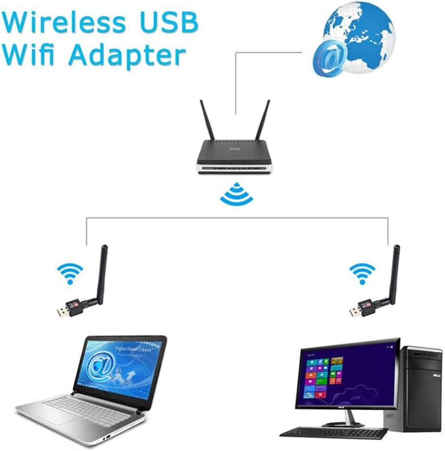 Fescra 150 Mbps Wireless USB WiFi Network Adapter LAN Card w//Antenna 802.11N For PC