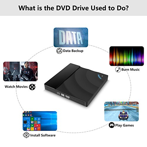 Touch Control External DVD CD Drive,High Speed USB 3.0 External DVD CD Burner Superdrive External CD-RW Drive for MacBook/Computer PC/Laptop/Desktp Windows 10/8/7 /Linux/Mac OS by Valoin (Image #4)