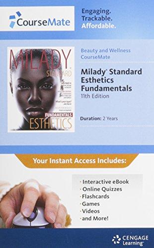 Milady's Standard Esthetics: M