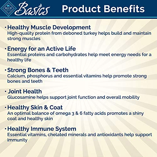 Blue Buffalo Basics Limited Ingredient Diet, Grain Free Natural Adult Dry Dog Food, Turkey & Potato 24-lb