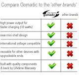 Gomadic Double Port Micro Car/Auto DC Charger