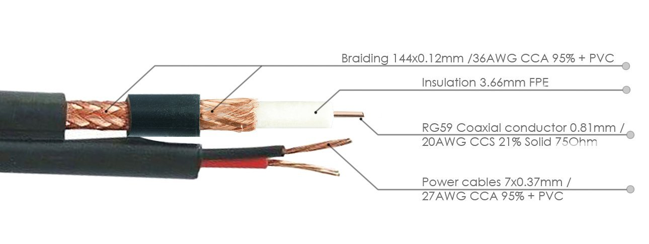 Amazon.com : Nordstrand 500ft Siamese Coaxial RG59 Cable Wire for ...