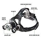 LED HEADLAMP HARUGO 5000 lumen, for hiking, cycling, fishing, camping, hunting, running,DIY, sports and outdoor pursuits, 4 settings, strobe low med high ,adjustable headstrap for ultimate comfort