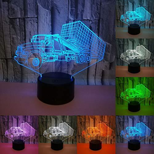 JAYLONG 3D Visual Night Lamp, Creative LED 3W Night Lights For Kids, New...