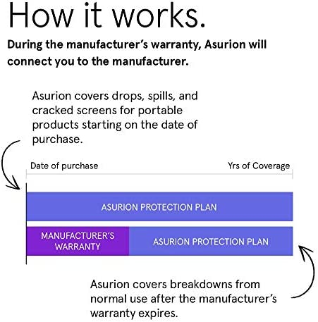ASURION 4 Year Home Improvement Protection Plan $600-699.99 51Vh 2BDoLKWL