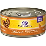 Wellness Complete Health Natural Grain Free Wet Canned Cat Food, Sliced Chicken Entrée, 5.5-Ounce Can (Pack Of 24)