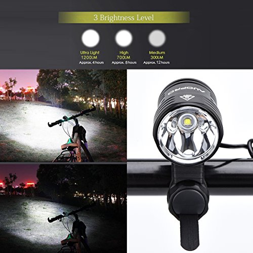Auopro Led Bike Light Set 1200 Lumens Cycling Headlight