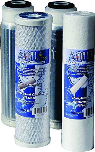 AquaFX Mako Filter Set