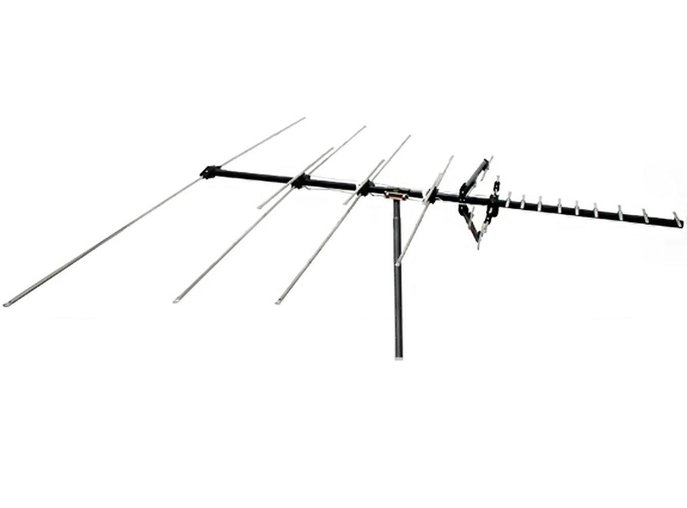 High definition tv antennas.