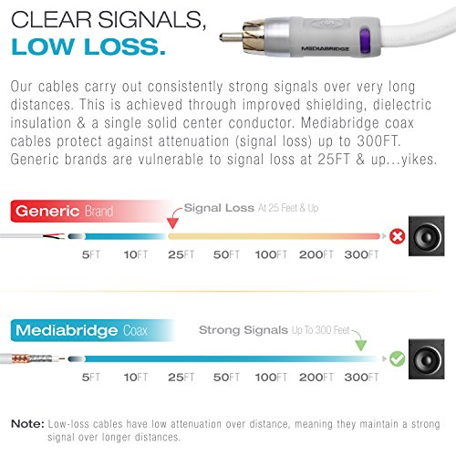 Amazon.com: Mediabridge ULTRA Series Subwoofer Cable (25 Feet) - Dual Shield - Gold Plated - White - (Part# CJ25-6WR-G1) : Electronics
