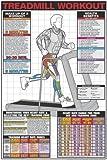 Treadmill Workout 24'' X 36'' Laminated Chart