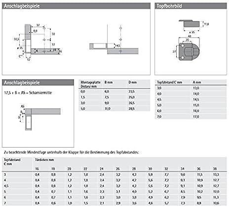 Charnieres /& Compas Markant 7.1 Hettich