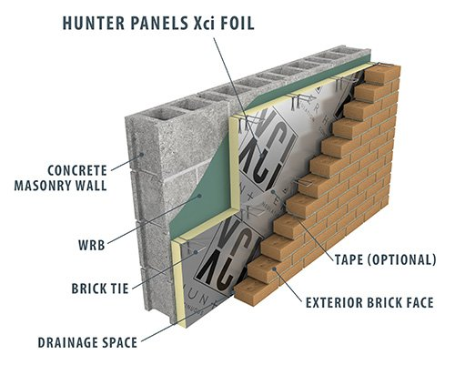 Hunter Xci Foil 1.0 inches 4' x 8' (48 Sheets)