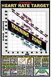 "Heart Rate Chart 24"" X 36"" Laminated Chart"