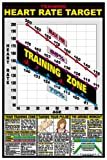 "Heart Rate Chart 24"" X 36"" Laminated Chart"