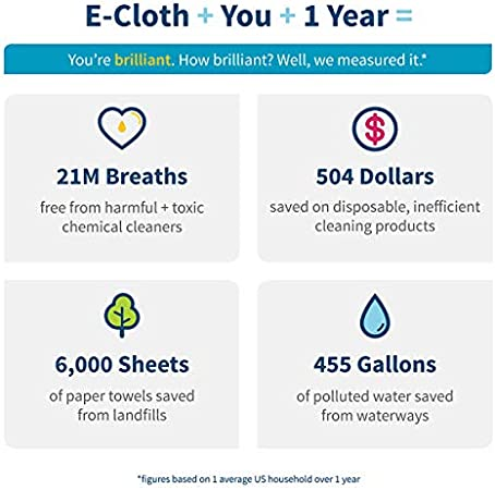 E-cloth General Purpose Cleaning Cloths