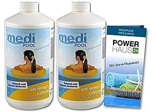PH Minus líquido–2L–con Power haus24Cuidado fibel