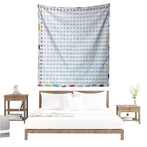 (Educational DIY Tapestry Chart with Blue Numbers on Colorful Stars Background Calculation Math Counting Occlusion Cloth Painting 60W x 91L INCH)