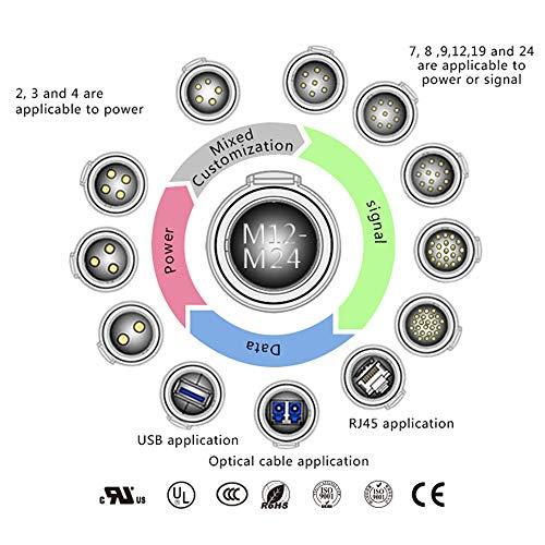 IP67 3pin Industrial Circular Connector fit Furrion RV Solar Port,Grand Design