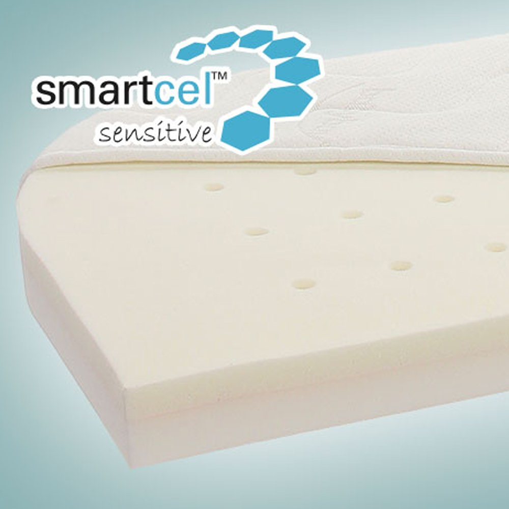 babybay Cloud Comfort Mattress Pad with Dry Comfort Mattress Protector