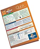 #3: The PMP Exam: Quick Reference Guide, Sixth Edition (Test Prep series)