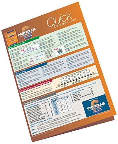 The PMP Exam: Quick Reference Guide, Sixth Edition (Test Prep series)