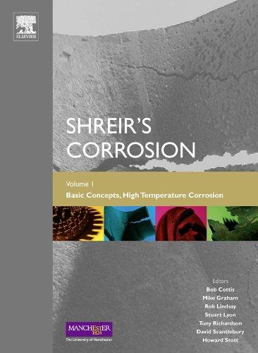 Shreir's Corrosion Pdf