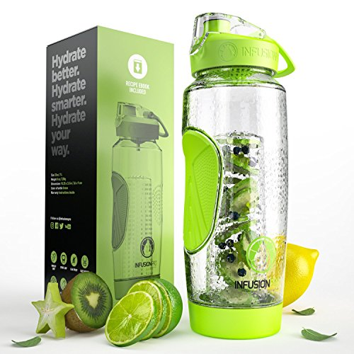 Infusion Pro 32 oz. Fruit Water Bottle Infuser with Insulated Sleeve & Infusion eBook :: Bottom Loading, Large Cage for More Flavor & Pulp Strainer :: Scrumptious, Healthy Way to Up Your Water Intake – DiZiSports Store