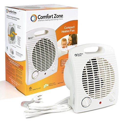 (Comfort Zone HBCCZ35 Heater/Fan, Compact, White)