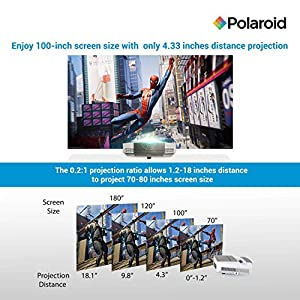 Polaroid Full HD Ultra Short Throw Projector U-200: 30,000 hours LED Light Source, Home Theater Projector TV, Supports Gaming, Dual-Band WiFi, 4K Compatible with 0.2:1 Throw Ratio