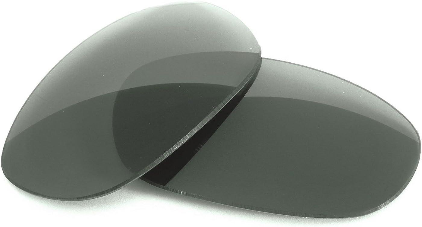 Fuse Lenses Non-Polarized Replacement Lenses for Kaenon Burnet