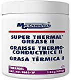 MG Chemicals Super Thermal Grease II, 1.3 kg Tub