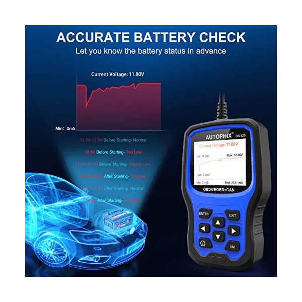 AUTOPHIX-OM129-OBD2-Scanner-Auto-Code-Reader-Car-Diagnostic-Scan-Tool-with-Graphing-Battery-Test-for-All-OBD-II-Car-After-1996Upgrade-Version