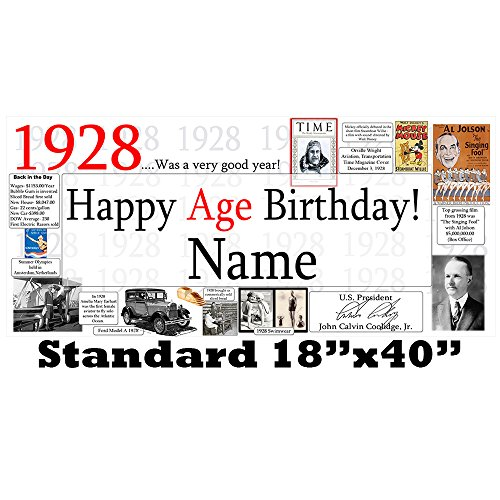 1928 90th Birthday Banner (Each) Customized by
