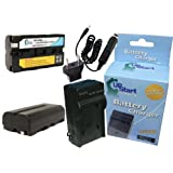 2x Pack - Neewer CN-160 Battery + Charger with Car & EU Adapters - Replacement for Neewer CN-160 LED Video Light Battery and Charger (2200mAh, 7.2V, Lithium-Ion)