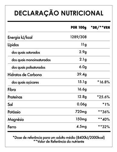 Despertar de Buda Pina Hierba Trigo: Amazon.es: Salud y ...