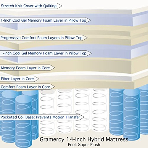 Classic Brands Gramercy 14 Inch Hybrid Cool Gel Memory Foam and Innerspring...