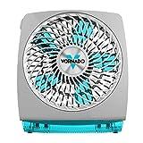 Vornado FIT Personal Air Circulator Fan with