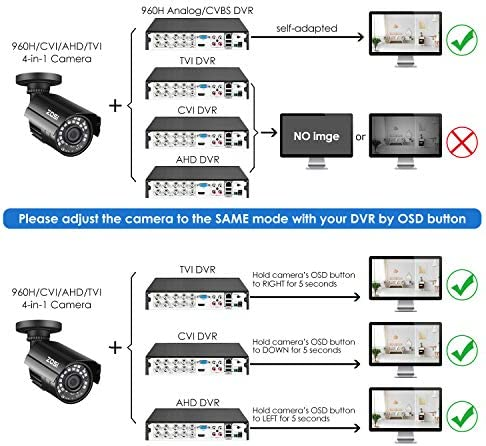 ZOSI 1080P Hybrid 4-in-1 HD TVI/CVI/AHD/CVBS 1920TVL 2.0MP CCTV Camera Home Security System 80ft Day/Night Vision Metal Waterproof Housing For 960H,720P,1080P,5MP,4K analog Surveillance DVR 51VrF 2BYYo9L