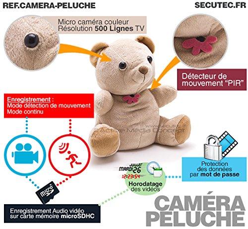 Oso de peluche (autonomía larga cámara oculta detección de movimiento: Amazon.es: Bricolaje y herramientas