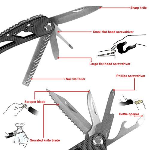 ProCIV Tools