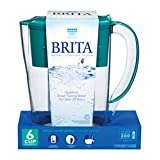 Brita Water Filtration System, Complete Space Saver Pitcher, 6 cups, Turquoise