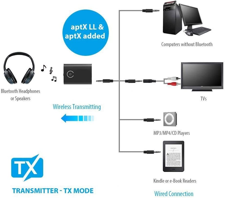Amazon Com Amicable Wireless Bluetooth V5 0 Transmitter And Receiver 2 In 1 3 5mm Audio Aux Adapter Bluetooth Transmitter For Tv Pc Home Stereo Receiver Pair With 2 Bluetooth Headphones Or Mp3 Player Home Audio Theater
