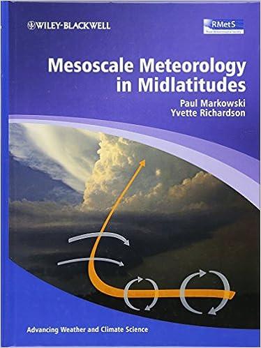 Meteorology student