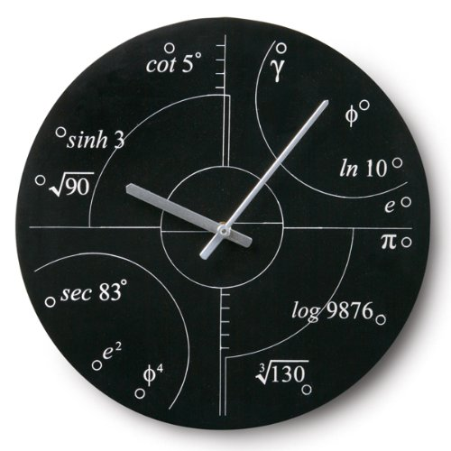 Irrational Numbers Math Formulas Wall Clock