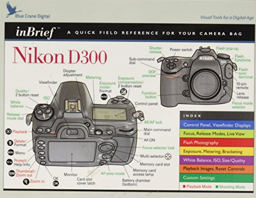 Blue Crane inBrief Quick Field Reference Cards for the Nikon D300 Digital Camera.